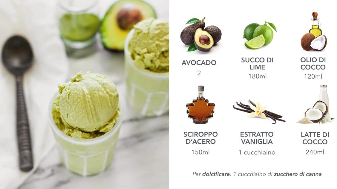 Gelato vegano avocado e lime: scopri ricette vegane sul blog di FruttaWeb.com