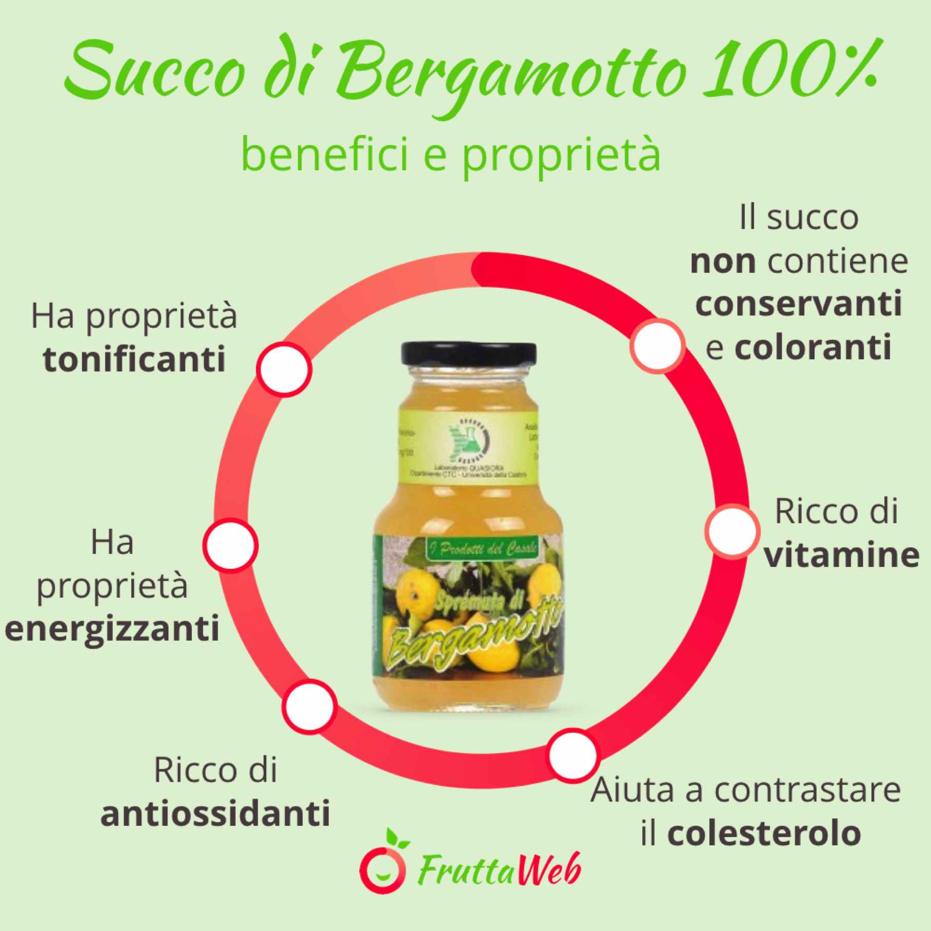 Succo di Bergamotto proprieta benefici