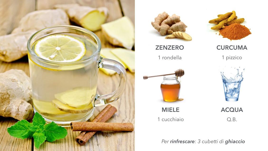 Energy drink: zenzero e curcuma